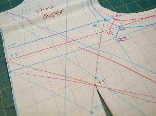 Making and Using a Bodice Sloper