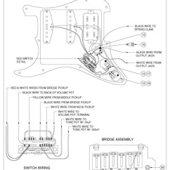 Fender Telecaster S1 Wiring Diagram 7 Pin Truck For Deluxe Precision B | Get Free Image About