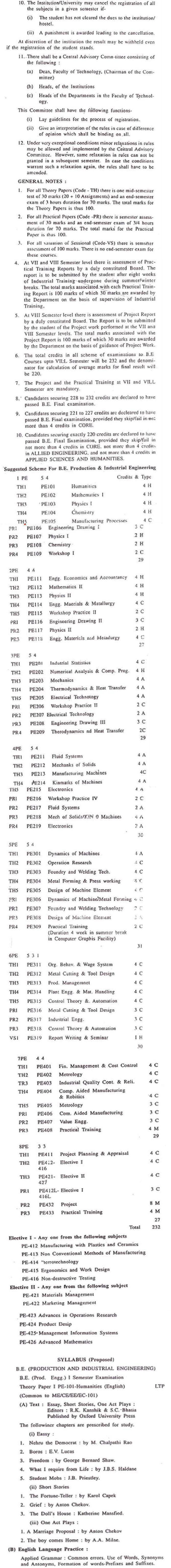 DTU Syllabus - Mechanical Engineering