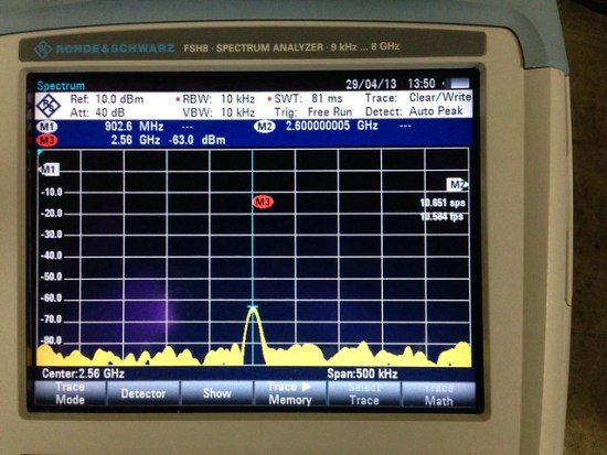 07 2560MHz with LPF inline