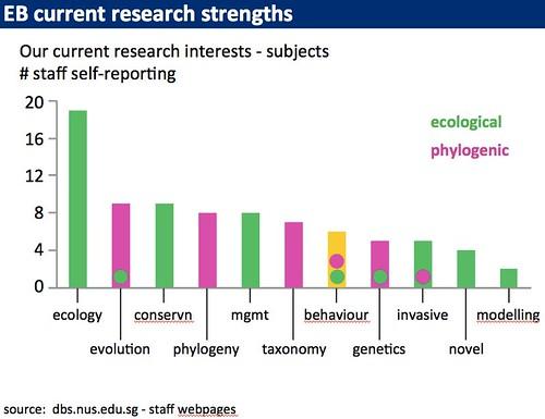 EB analysis - Staff retreat 2013 - for Siva.pptx
