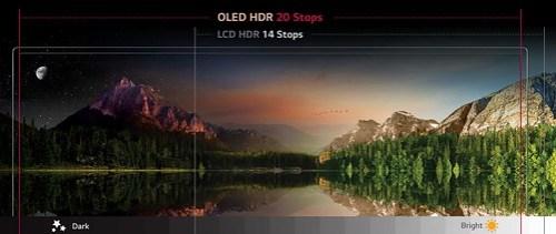 LG Ultra HD Premium
