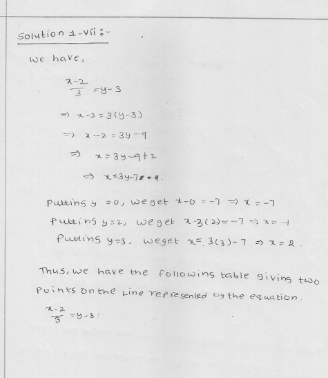 RD Sharma Class 9 Solutions Chapter 13 Linear Equations in Two Variables 21