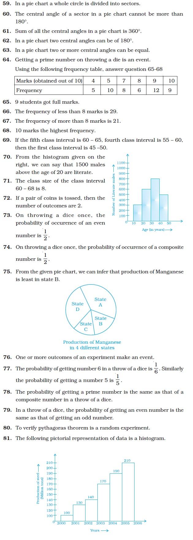 medium resolution of Class 8 Important Questions for Maths – Data Handling   AglaSem Schools