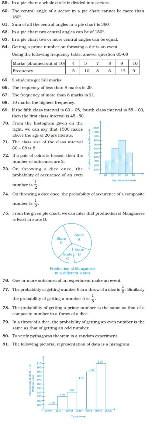 small resolution of Class 8 Important Questions for Maths – Data Handling   AglaSem Schools