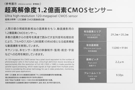 canon-120mp-sensor-details