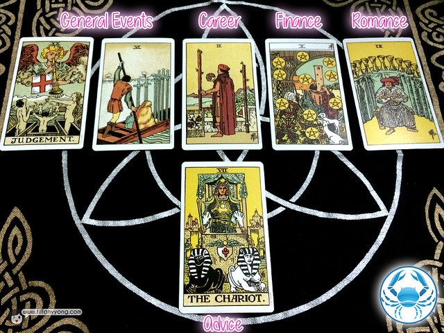 Tarot Spread 2015_Cancer