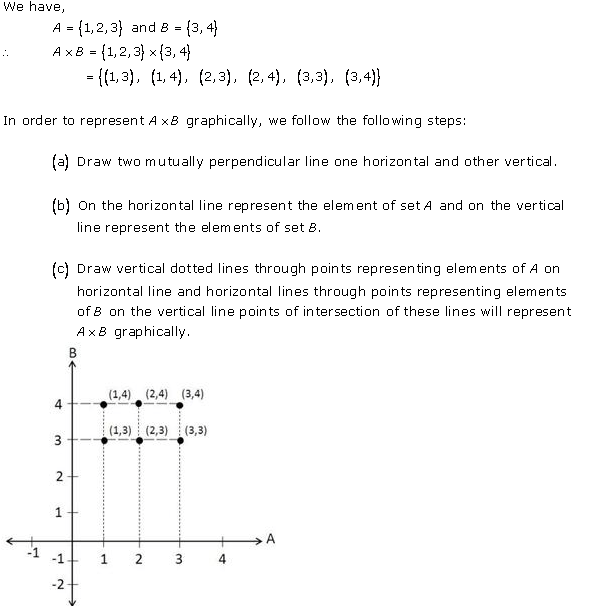 RD-Sharma-Class-11-Solutions-Chapter-2-Relations-Ex-2.1-Q-6