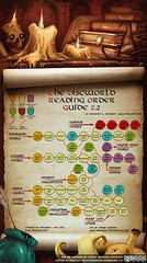 Discworld Reading Order Guide 2.2 (English) for 2013