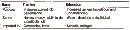 Chapter 6-Staffing ncert class 12