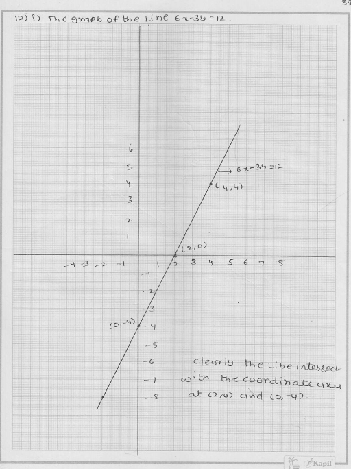 RD Sharma Class 9 Solutions Chapter 13 Linear Equations in Two Variables 39