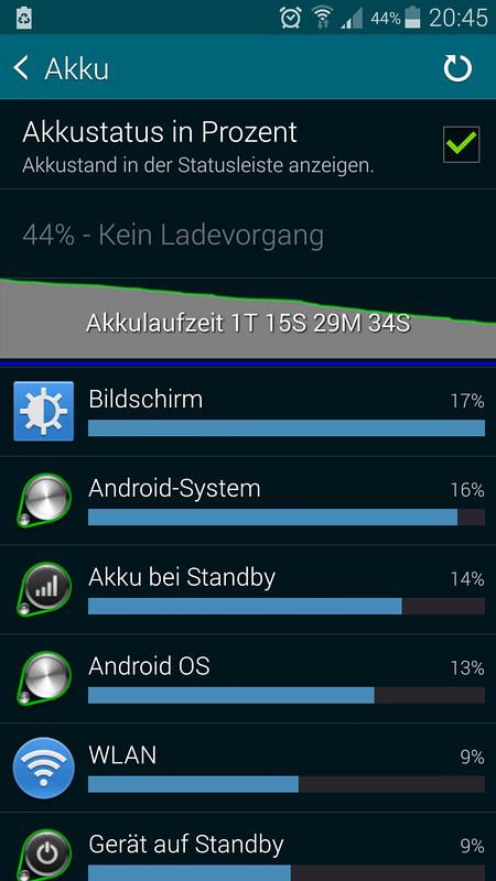 Akkulaufzeit Samsung Galaxy S5