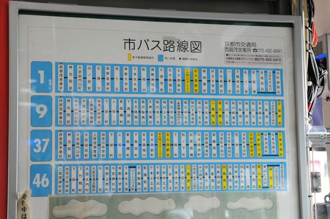 2013 京都的交通-京都巴士 (2014-08-23更新) @ 波哥去吧 PorkTrip :: 痞客邦