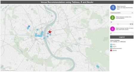 Venue Recommendation Dashboard using Tableau, R and Neo4j