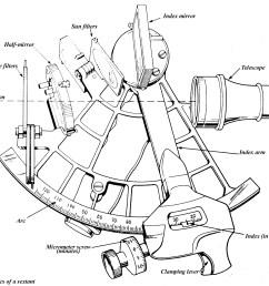 fig 1 sextant schem [ 1525 x 1240 Pixel ]
