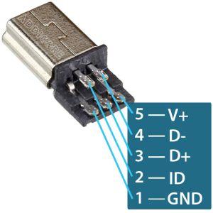 Addicore DIY Connector USB MiniB Plug