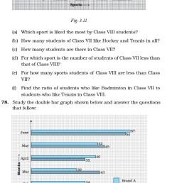 Class 7 Important Questions for Maths – Data Handling   AglaSem Schools [ 13503 x 635 Pixel ]