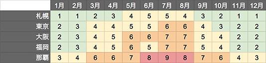 uv-index-japan-02