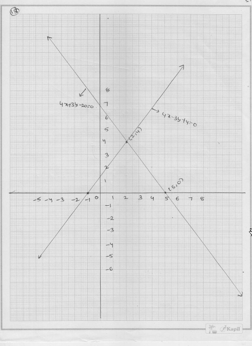 RD Sharma Class 9 Solutions Chapter 13 Linear Equations in Two Variables 58