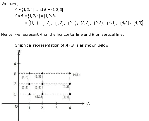 RD-Sharma-Class-11-Solutions-Chapter-2-Relations-Ex-2.1-Q-15