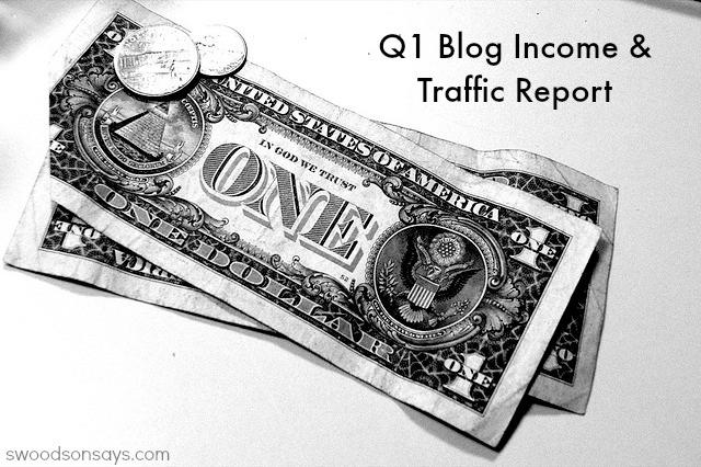 Q1 2015 Blog Report