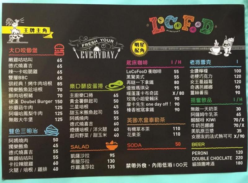 臺北 LOCO FOOD 樂口福 美好的一天從悠閒的早餐時光開始(附菜單) @ 無梗女孩的概念 :: 痞客邦