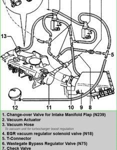 Of course it goes without saying that although these are the shortest paths not only options please let me know if  missed something or also volkswagen tdi alh vacuum diagrams stock  modified tdiclub forums rh forumsiclub