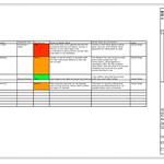 CDM Sheet