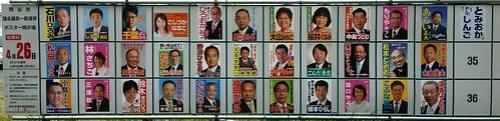 熊谷市議会議員選挙候補者ポスター