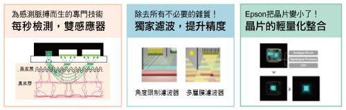 2015.05.04| 跑腿小妞| EPSON RUNSENSE SF-810 穿戴式運動手錶正宗開箱文 12.jpg