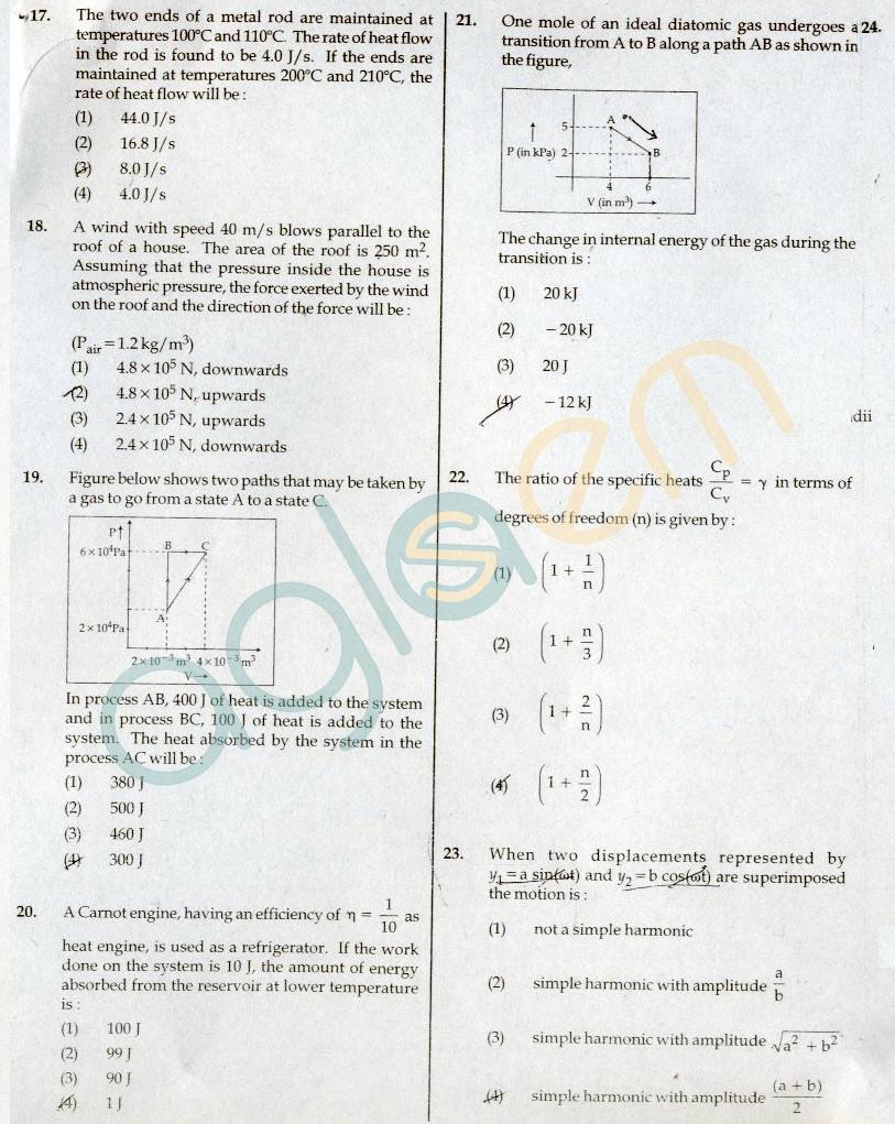 NEET Question Papers 2015 with Answers
