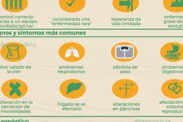 las infografías de las vacunas