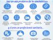 infografía antibióticos