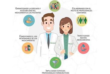 2018-Dia-Mundial-Farmaceutico