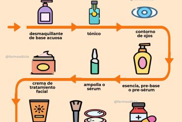 el reciclaje – infografía