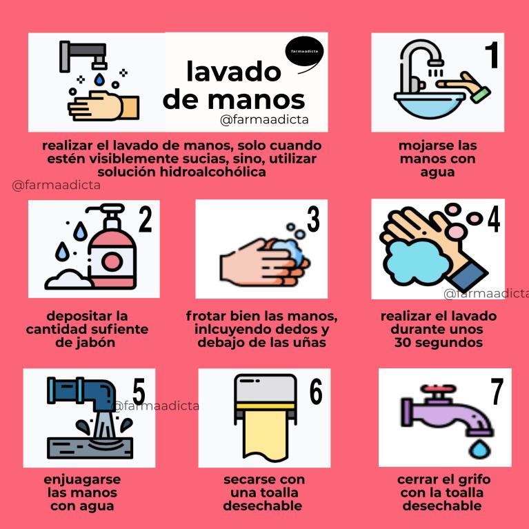 todo lo que debes saber sobre el lavado de manos
