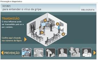 Prevenção e Diagnóstico Influenza A H1N1