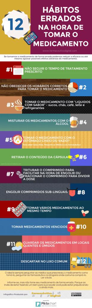 infografico_12_habitos_errados_na_hora_de_tomar_o_medicamento