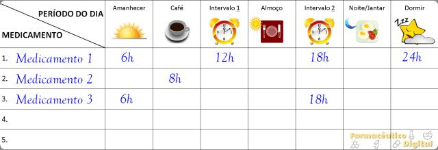 tabela-horario-medicamentos