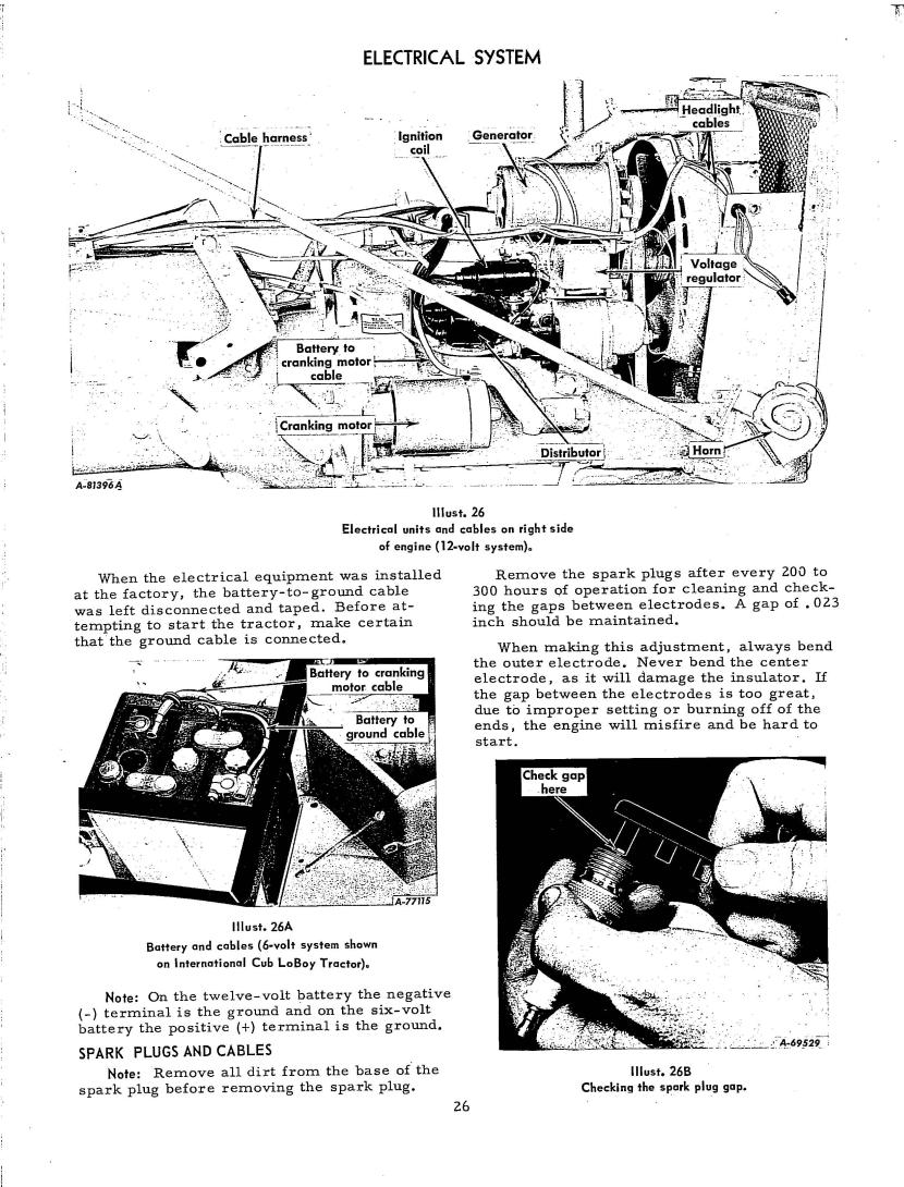 rickenbacker 4001 wiring diagram ga15 carburetor gretsch corvette fender lead ii ~ odicis