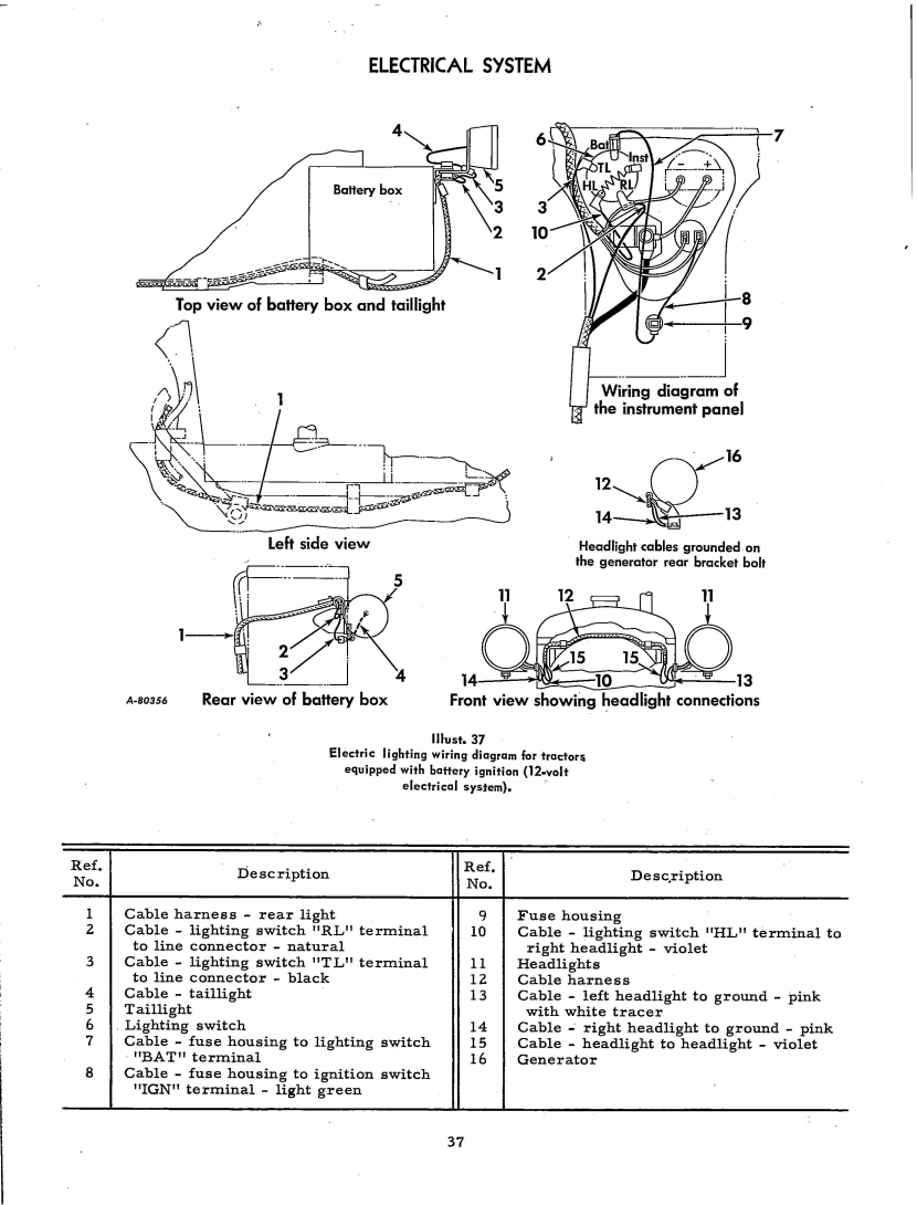medium resolution of farmall cub tractor wiring diagram for 1951
