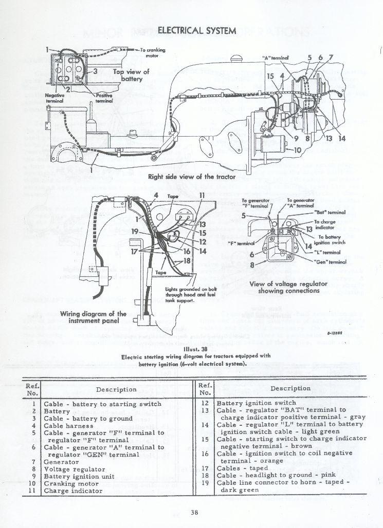 farmall super a electric diagram of uterus and bladder cub carburetor - wiring fuse box