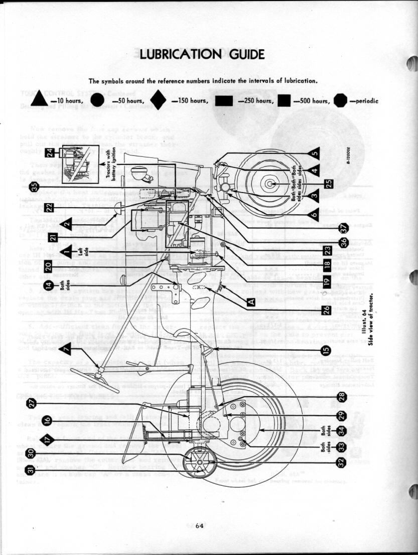 McCormick Farmall Cub Tractor Operators Manual Rac