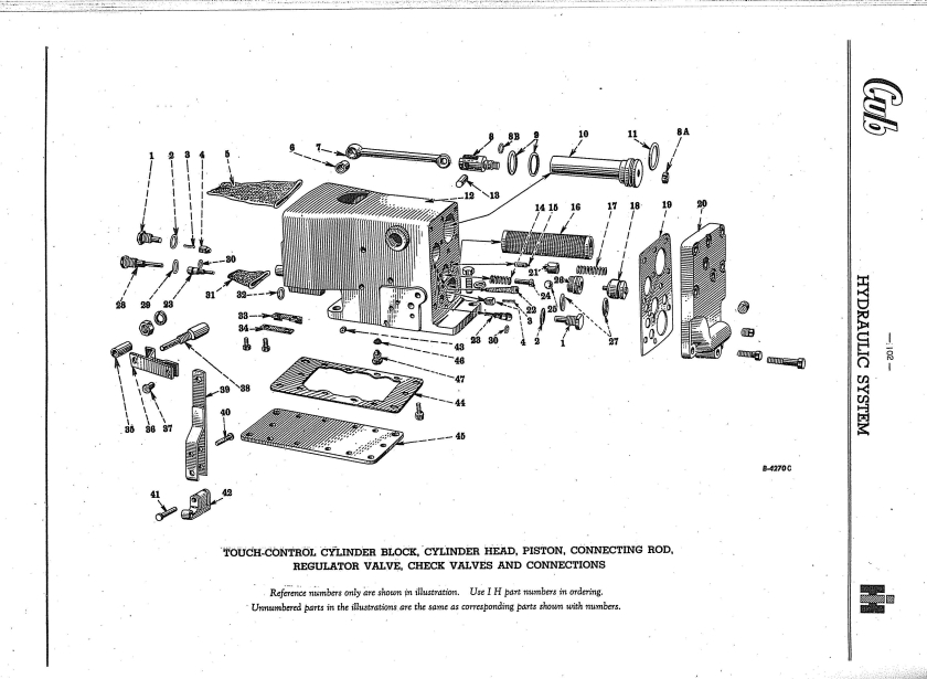 Page on Farmall Cub Hydraulic System Diagram
