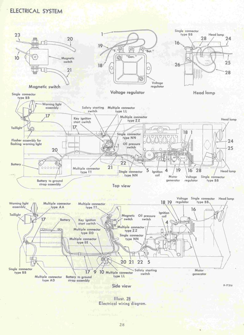 hight resolution of international cub tractor wiring