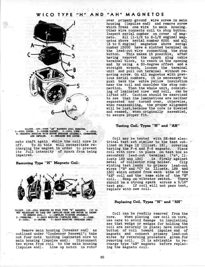 GSS-5035 Service Manual Magnetos