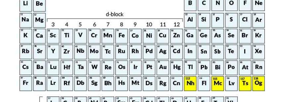tabel periodik baru