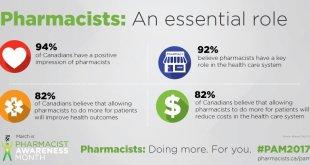 Survei Buktikan Apoteker Berperan Penting dalam Pelayanan Kesehatan