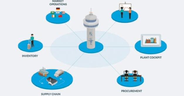 Trend Sistem Digitalisasi Distribusi Sediaan Farmasi di Indonesia Saat Ini