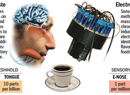 lidah elektronik
